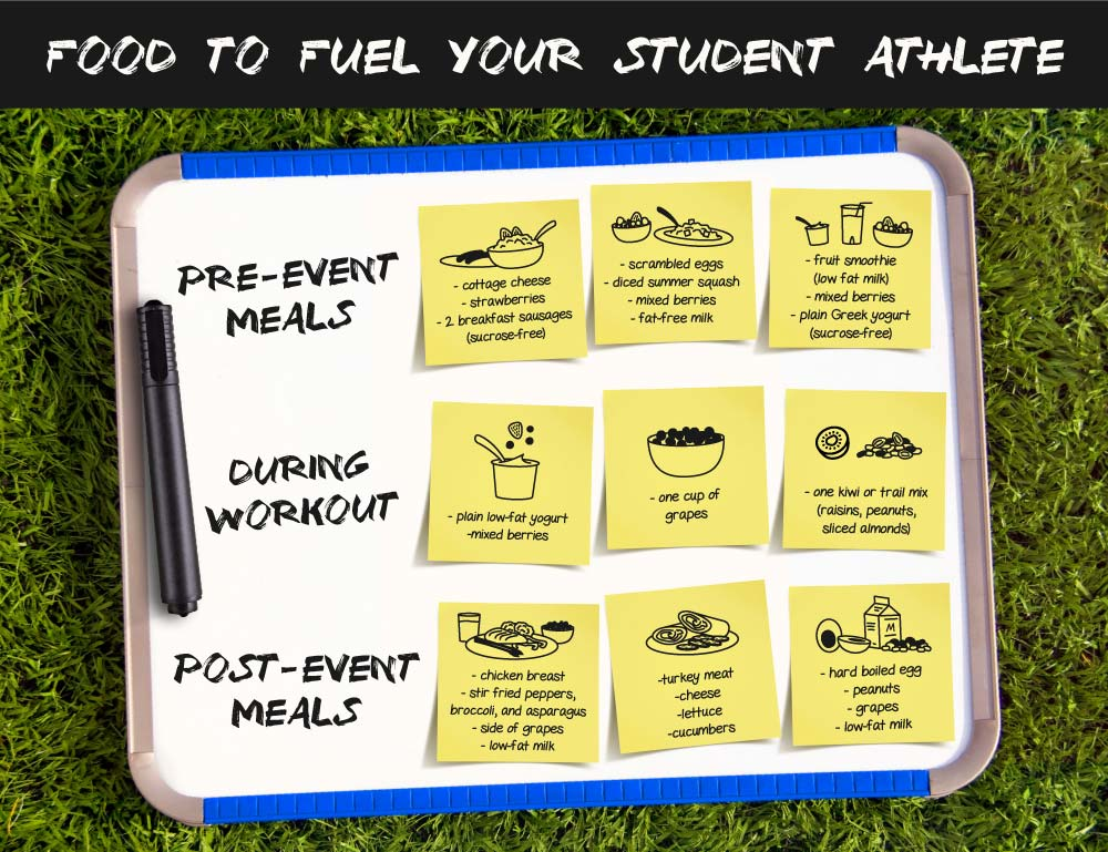 Sports and Sucrose Intolerance: Food to Fuel Your Student Athlete